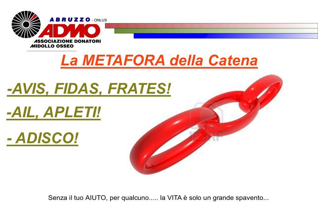 La METAFORA della Catena -AIL, APLETI! - ADISCO! -AVIS, FIDAS, FRATES!