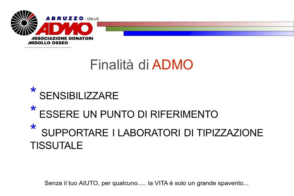 ALCUNE CIFRE n.ricerche attivate annualmente nel mondo per pazienti Italiani : 1.500 n.