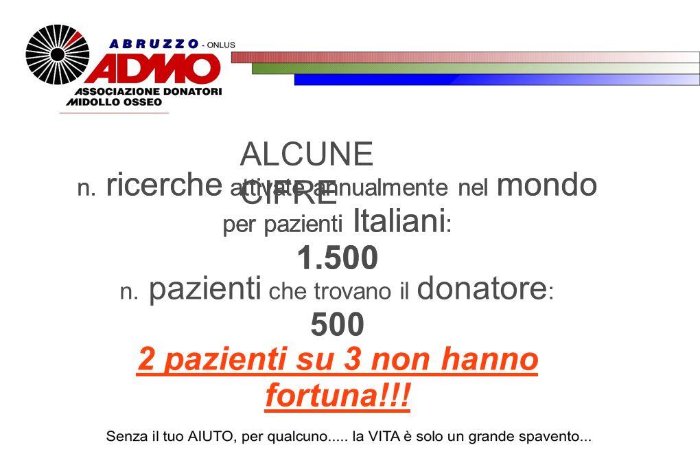 ALCUNE CIFRE n. ricerche attivate annualmente nel mondo per pazienti Italiani : 1.500 n. pazienti che trovano il donatore : 500 n. ricerche attivate a