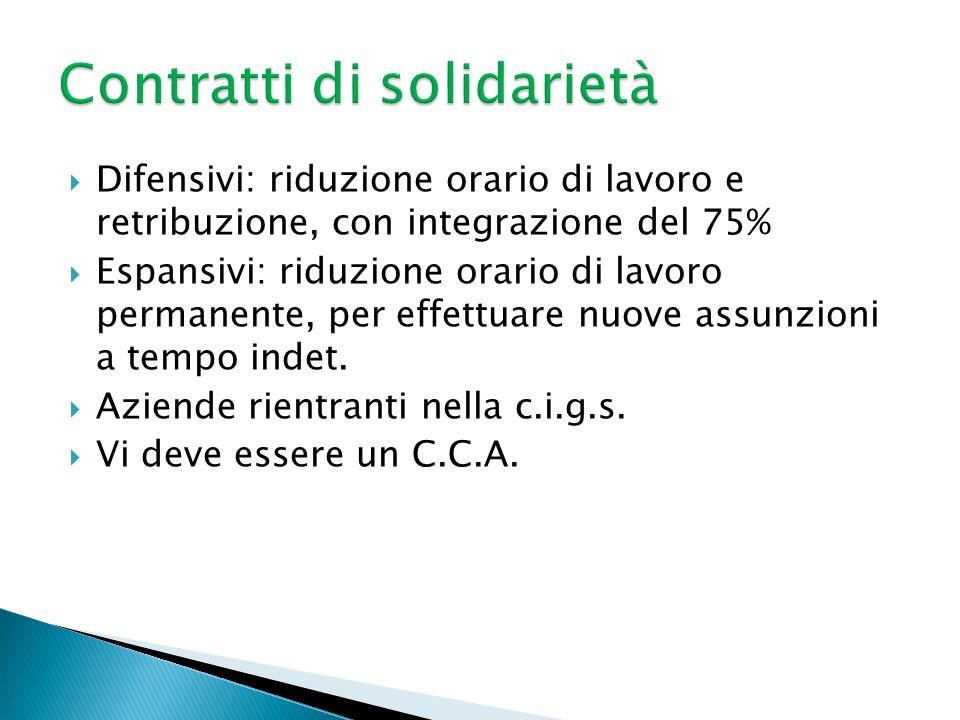 Difensivi: riduzione orario di lavoro e retribuzione, con integrazione del 75% Espansivi: riduzione orario di lavoro permanente, per effettuare nuove