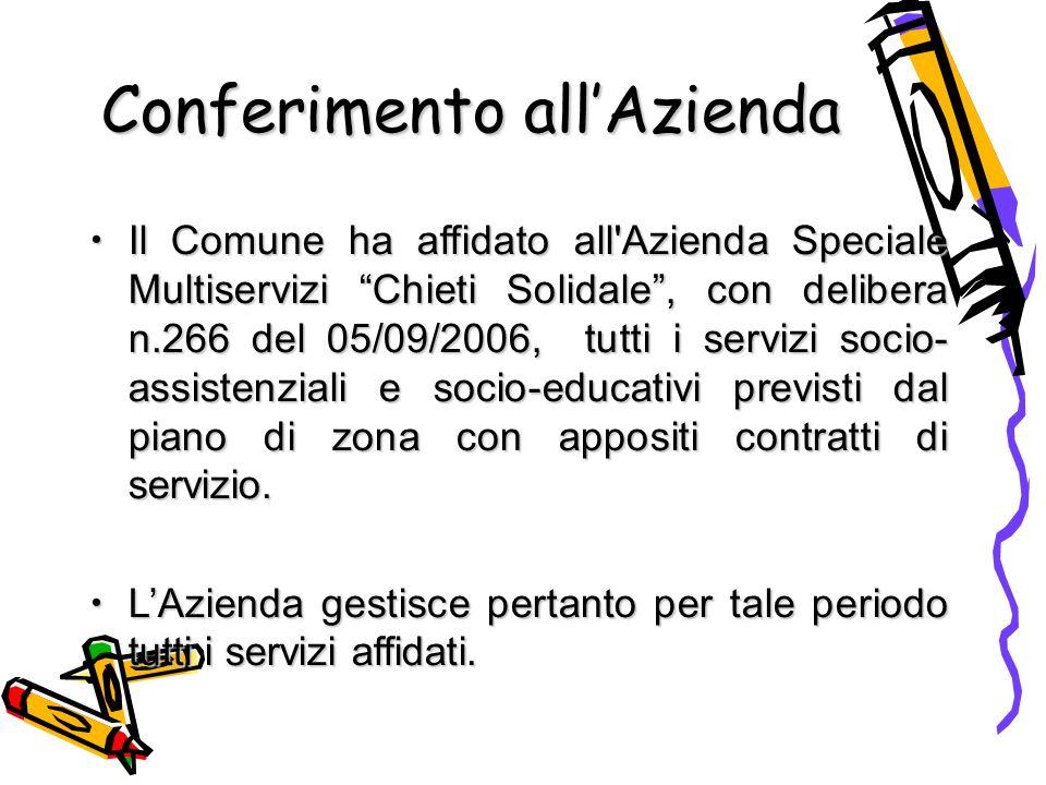 Conferimento allAzienda Il Comune ha affidato all Azienda Speciale Multiservizi Chieti Solidale, con delibera n.266 del 05/09/2006, tutti i servizi socio- assistenziali e socio-educativi previsti dal piano di zona con appositi contratti di servizio.