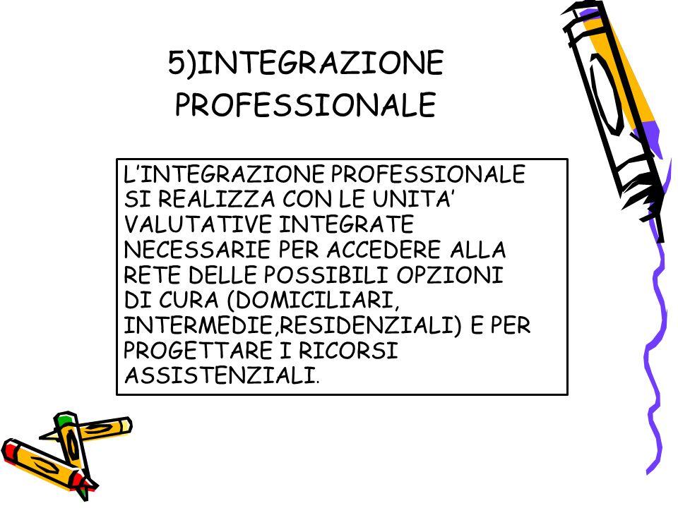 5)INTEGRAZIONE PROFESSIONALE LINTEGRAZIONE PROFESSIONALE SI REALIZZA CON LE UNITA VALUTATIVE INTEGRATE NECESSARIE PER ACCEDERE ALLA RETE DELLE POSSIBILI OPZIONI DI CURA (DOMICILIARI, INTERMEDIE,RESIDENZIALI) E PER PROGETTARE I RICORSI ASSISTENZIALI.