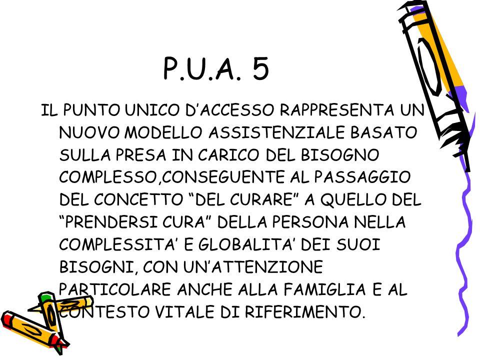 P.U.A.