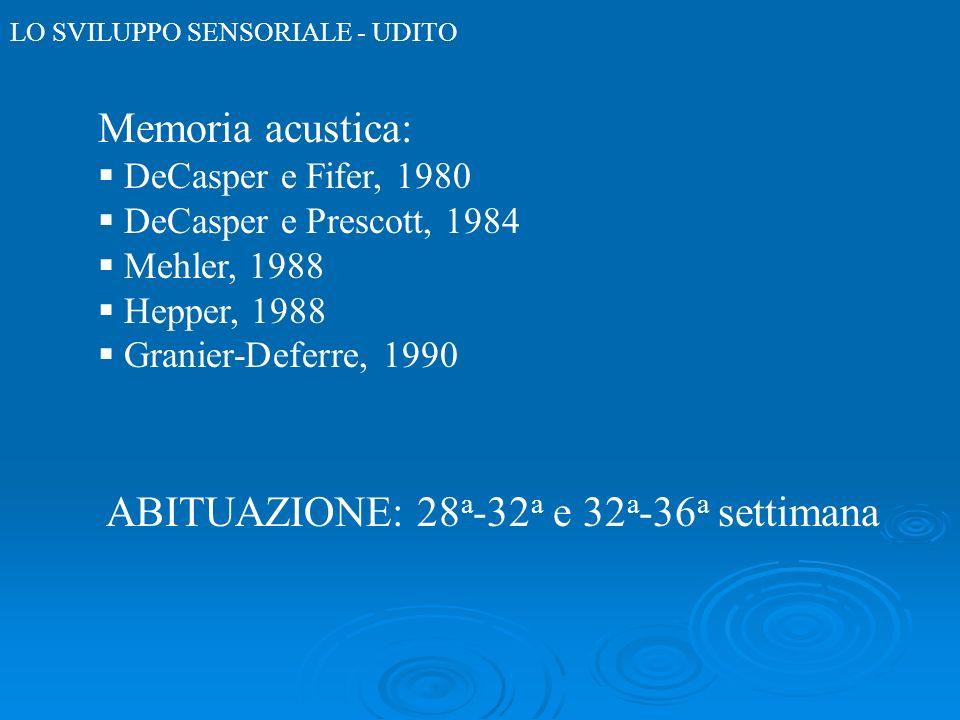 LO SVILUPPO SENSORIALE - UDITO Memoria acustica: DeCasper e Fifer, 1980 DeCasper e Prescott, 1984 Mehler, 1988 Hepper, 1988 Granier-Deferre, 1990 ABIT