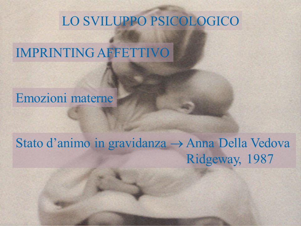 LO SVILUPPO PSICOLOGICO IMPRINTING AFFETTIVO Emozioni materne Stato danimo in gravidanza Anna Della Vedova Ridgeway, 1987