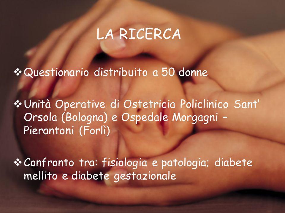 LA RICERCA Questionario distribuito a 50 donne Unità Operative di Ostetricia Policlinico Sant Orsola (Bologna) e Ospedale Morgagni – Pierantoni (Forlì