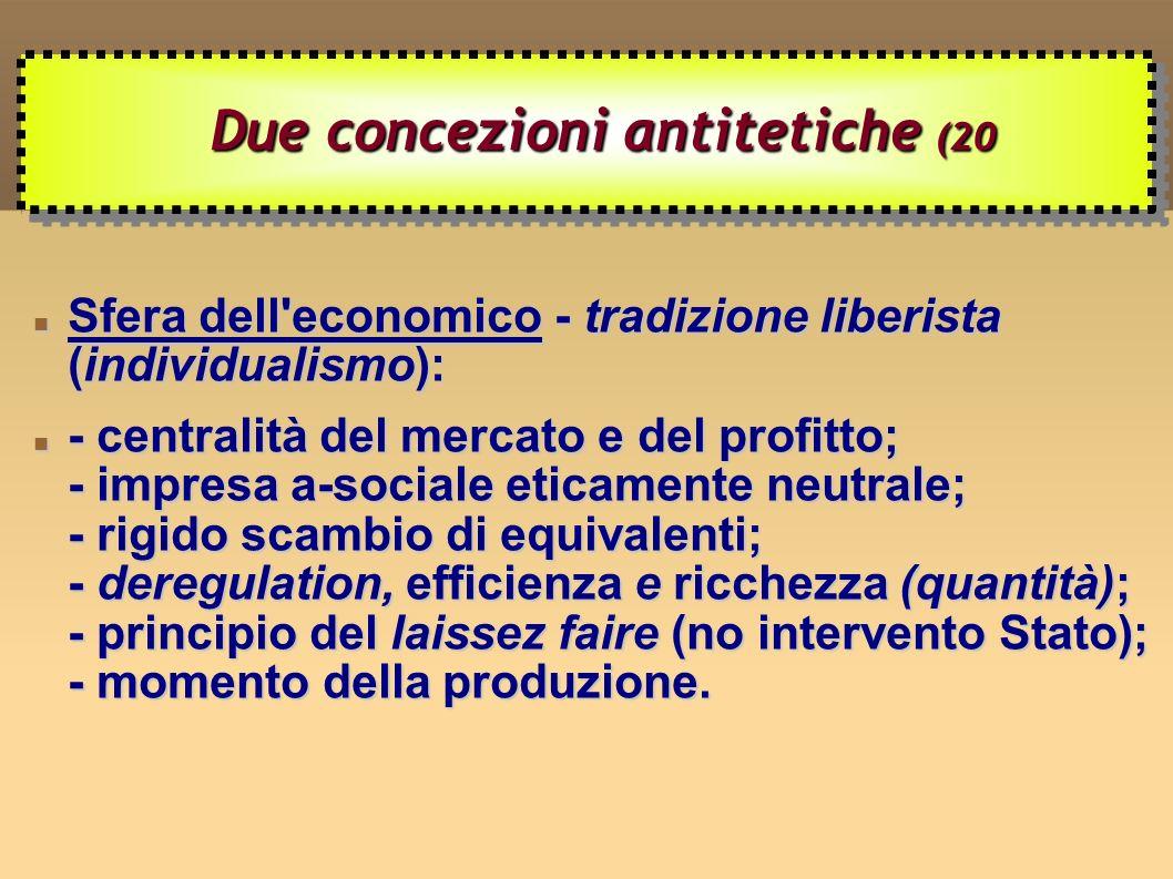 Sfera dell economico - tradizione liberista (individualismo): Sfera dell economico - tradizione liberista (individualismo): - centralità del mercato e del profitto; - impresa a-sociale eticamente neutrale; - rigido scambio di equivalenti; - deregulation, efficienza e ricchezza (quantità); - principio del laissez faire (no intervento Stato); - momento della produzione.