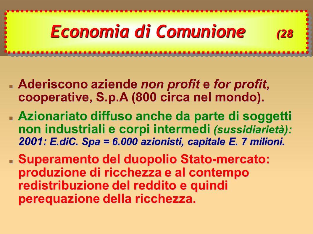 Aderiscono aziende non profit e for profit, cooperative, S.p.A (800 circa nel mondo).