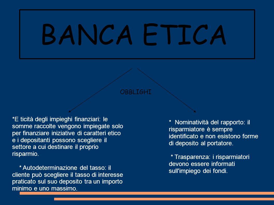 BANCA ETICA DIFFUSIONE ITALIA * Gruppi di Mutua Autogestione.