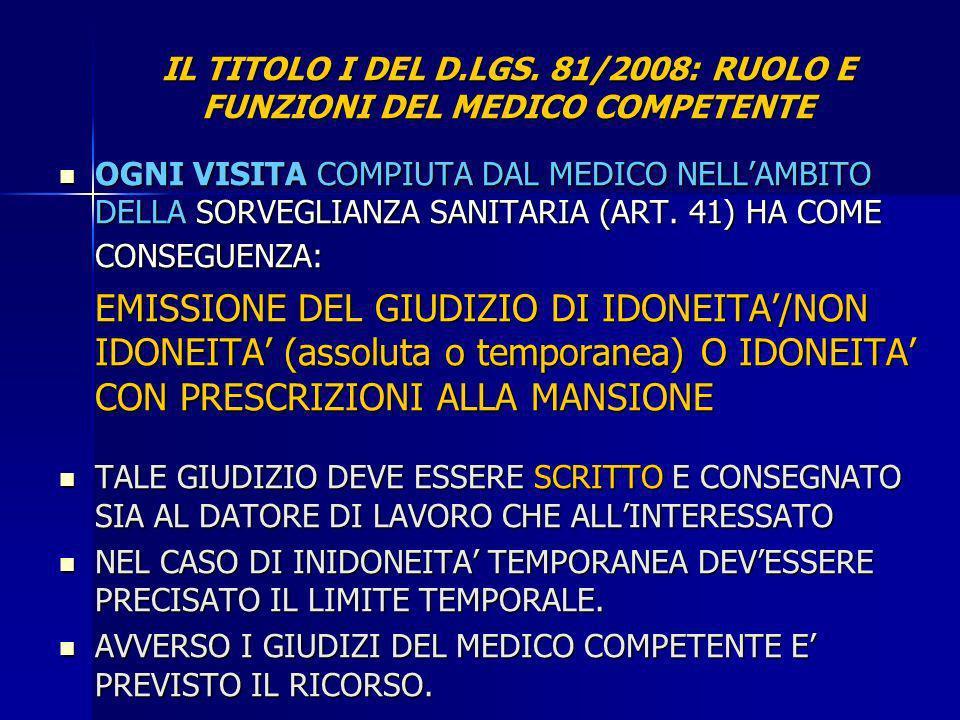 IL TITOLO I DEL D.LGS. 81/2008: RUOLO E FUNZIONI DEL MEDICO COMPETENTE OGNI VISITA COMPIUTA DAL MEDICO NELLAMBITO DELLA SORVEGLIANZA SANITARIA (ART. 4