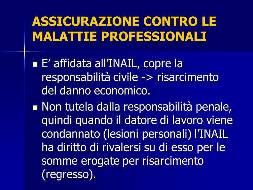ASSICURAZIONE CONTRO LE MALATTIE PROFESSIONALI E affidata allINAIL, copre la responsabilità civile -> risarcimento del danno economico. E affidata all