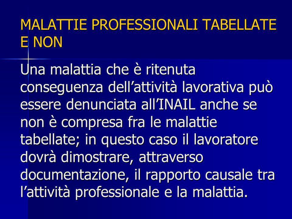 MALATTIE PROFESSIONALI TABELLATE E NON Una malattia che è ritenuta conseguenza dellattività lavorativa può essere denunciata allINAIL anche se non è c