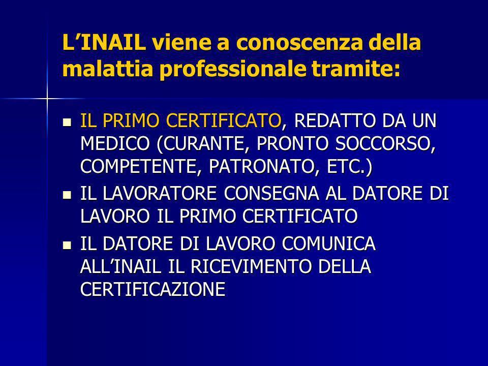 LINAIL viene a conoscenza della malattia professionale tramite: IL PRIMO CERTIFICATO, REDATTO DA UN MEDICO (CURANTE, PRONTO SOCCORSO, COMPETENTE, PATR