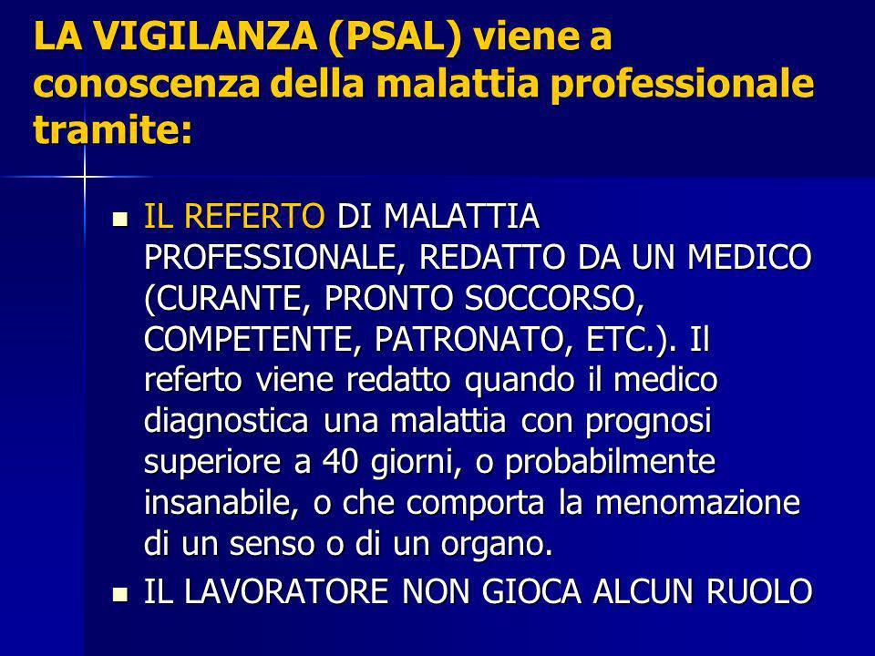 LA VIGILANZA (PSAL) viene a conoscenza della malattia professionale tramite: IL REFERTO DI MALATTIA PROFESSIONALE, REDATTO DA UN MEDICO (CURANTE, PRON