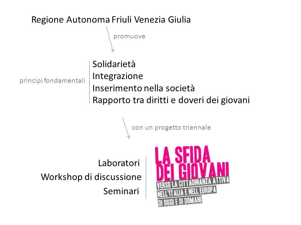 Regione Autonoma Friuli Venezia Giulia promuove Solidarietà Integrazione Inserimento nella società Rapporto tra diritti e doveri dei giovani principi fondamentali Laboratori Workshop di discussione Seminari con un progetto triennale
