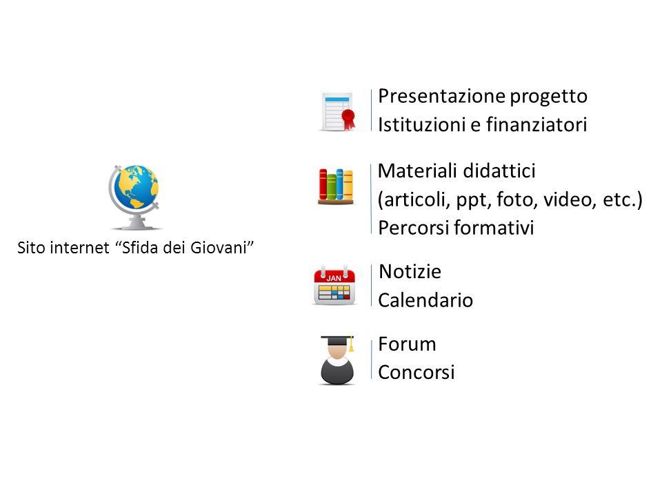Sito internet Sfida dei Giovani Materiali didattici (articoli, ppt, foto, video, etc.) Presentazione progetto Istituzioni e finanziatori Notizie Calen