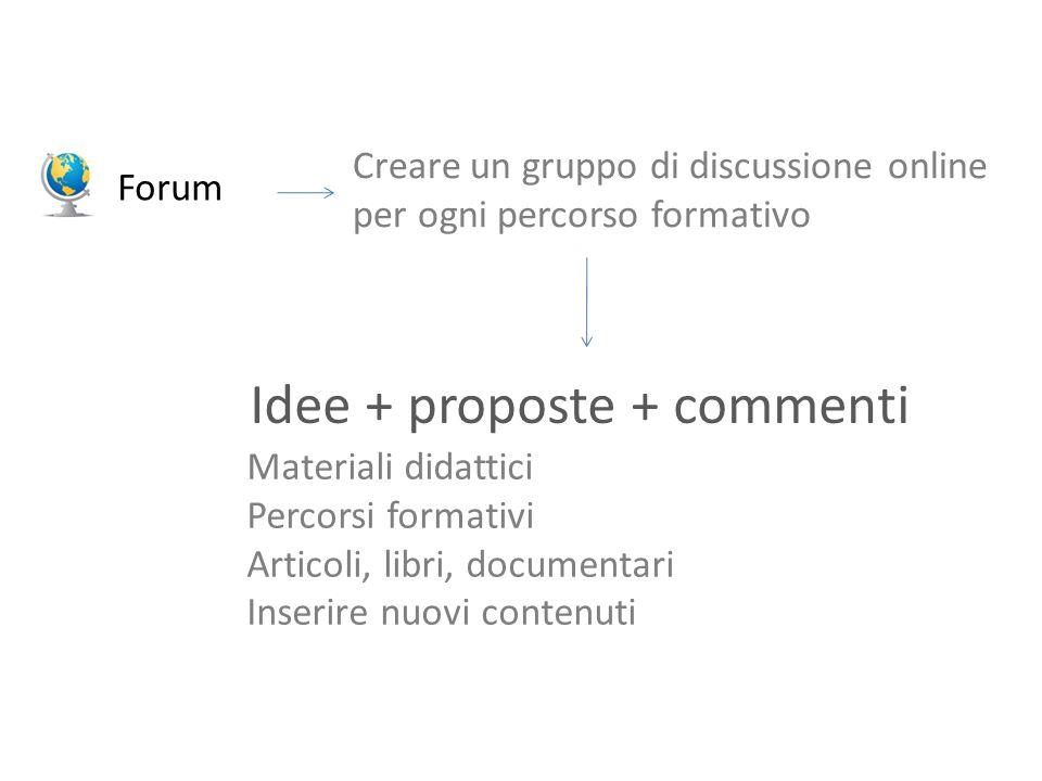 Forum Creare un gruppo di discussione online per ogni percorso formativo Idee + proposte + commenti Materiali didattici Percorsi formativi Articoli, libri, documentari Inserire nuovi contenuti