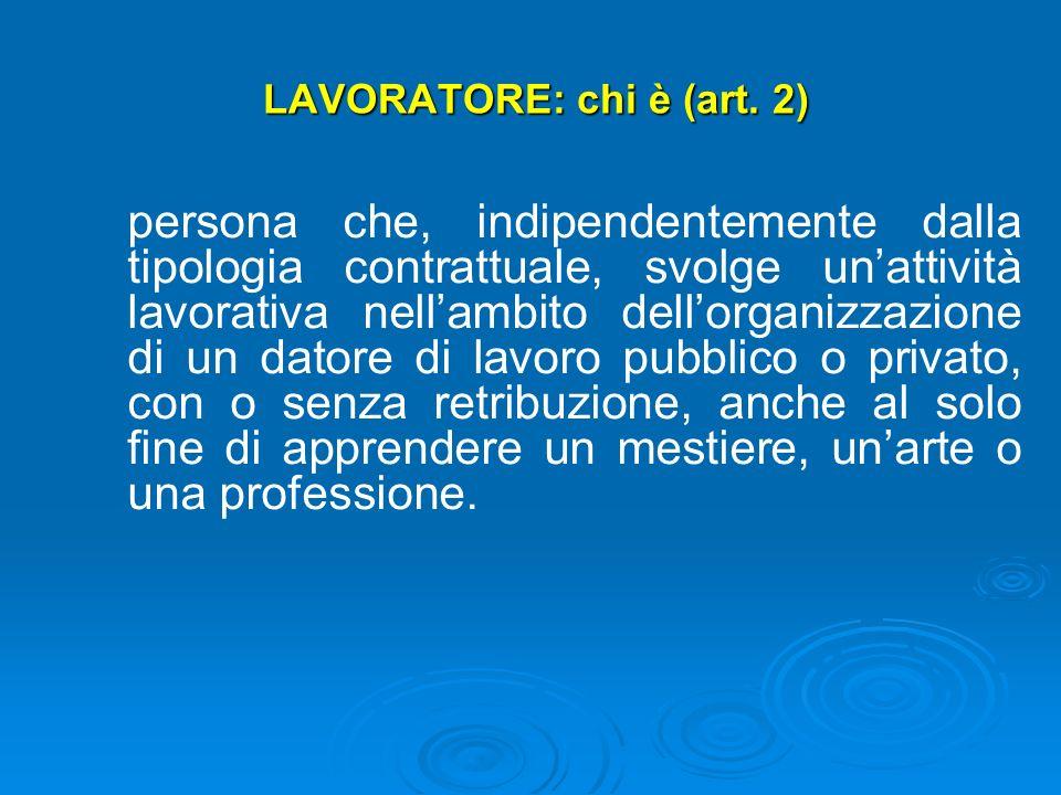 DATORE DI LAVORO DATORE DI LAVORO R.S.P.P. R.L.S. MEDICO COMPETENTE MEDICO COMPETENTE