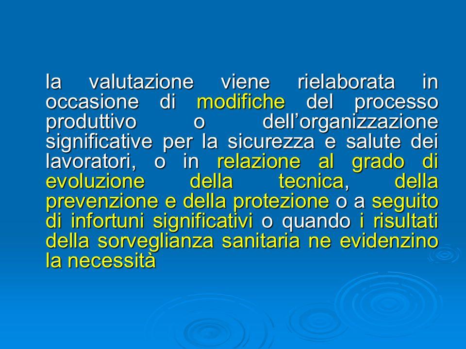 La valutazione dei rischi viene effettuata dal Datore di Lavoro in collaborazione con lR.S.P.P.