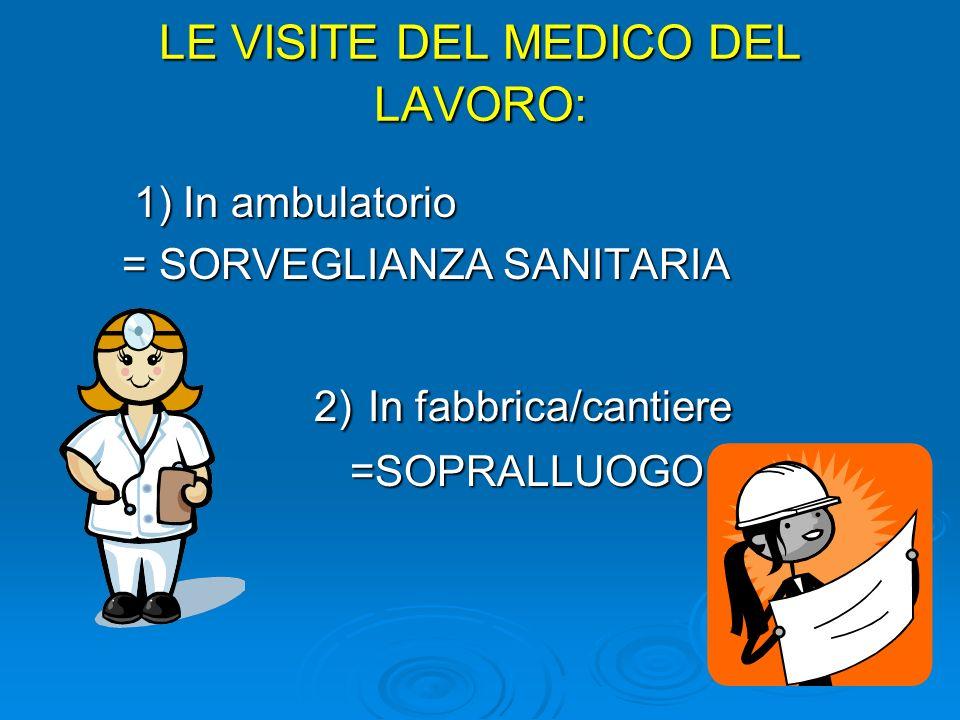 Che cosa fa un medico del lavoro? Visita le persone che lavorano e sono esposte a rischi per la salute e: a) identifica malattie o problemi che posson