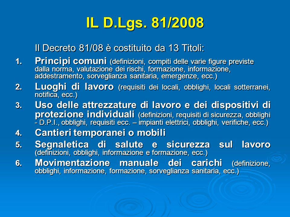 D.Lgs. 9-4-2008 n. 81 In vigore dal 15.05.2008. Modificato dal D. Lgs. 106/09 306 articoli suddivisi in 13 titoli 306 articoli suddivisi in 13 titoli