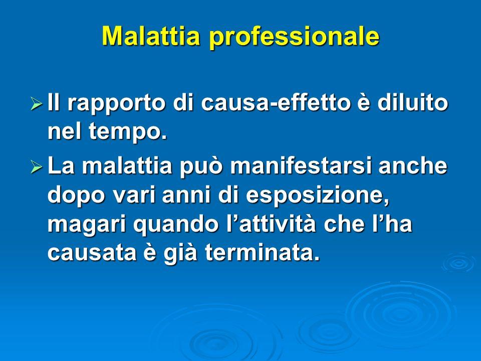 Malattia professionale Patologia (=MALATTIA) causata dallo svolgimento di una attività lavorativa, determinata dallesposizione prolungata ad un agente nocivo (chimico, fisico, organizzativo, ecc.).