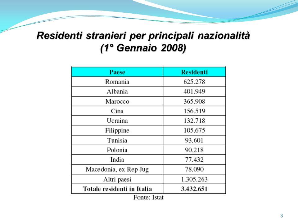 3 Residenti stranieri per principali nazionalità (1° Gennaio 2008)