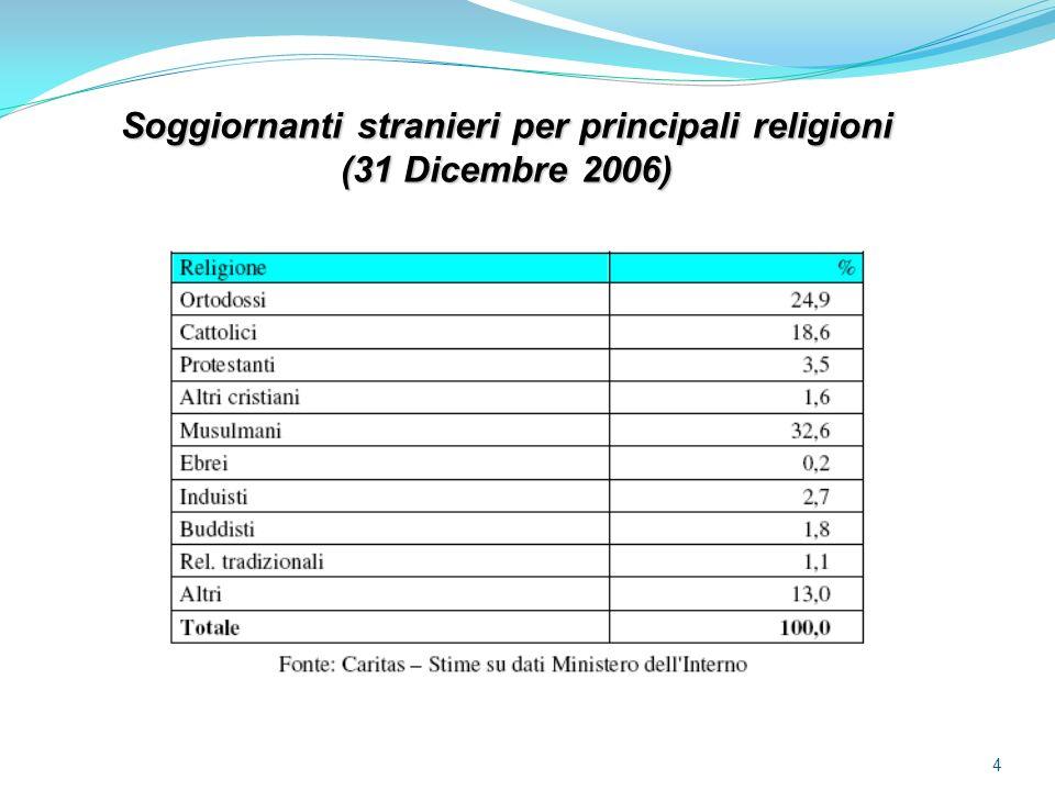 4 Soggiornanti stranieri per principali religioni (31 Dicembre 2006)