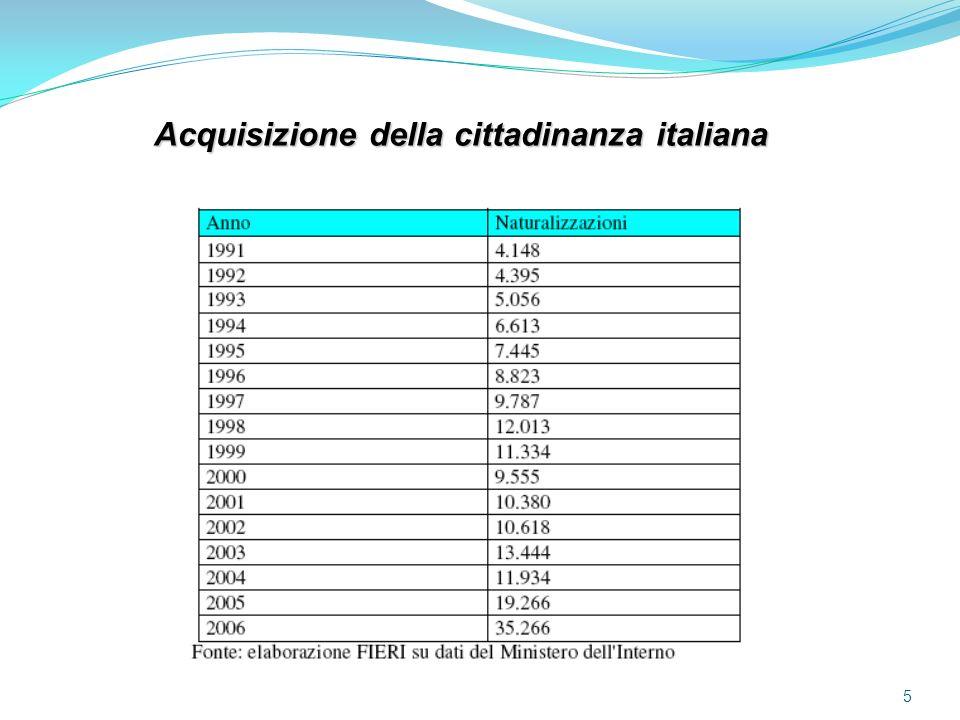 5 Acquisizione della cittadinanza italiana