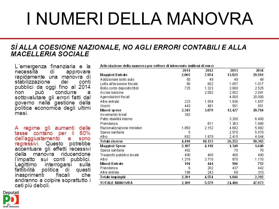 I NUMERI DELLA MANOVRA L´emergenza finanziaria e la necessità di approvare rapidamente una manovra di stabilizzazione dei conti pubblici da oggi fino