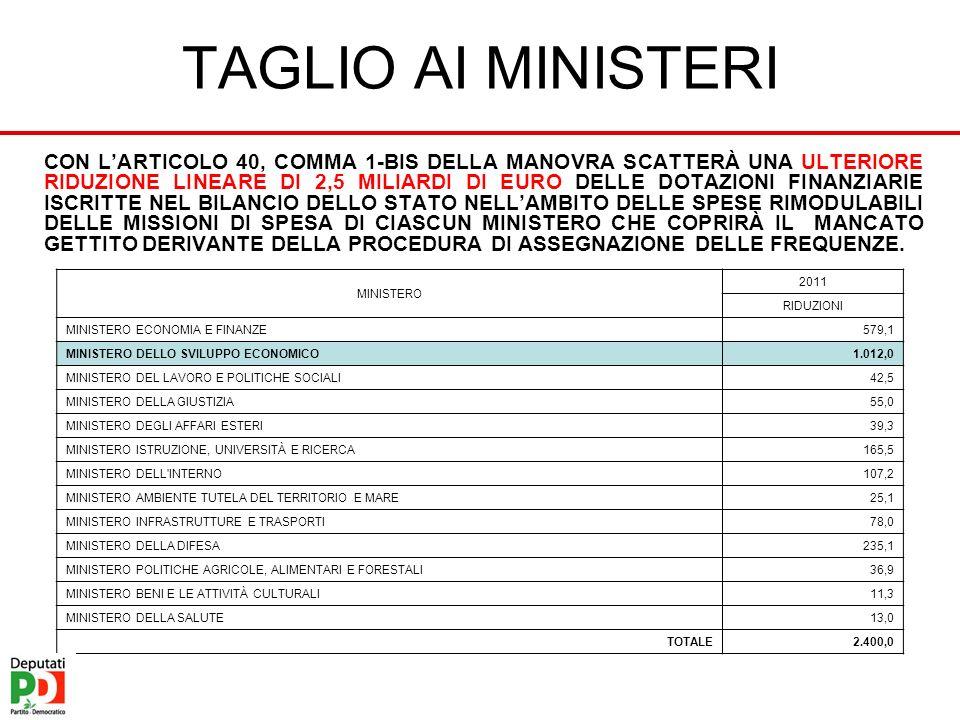 TAGLIO AI MINISTERI CON LARTICOLO 40, COMMA 1-BIS DELLA MANOVRA SCATTERÀ UNA ULTERIORE RIDUZIONE LINEARE DI 2,5 MILIARDI DI EURO DELLE DOTAZIONI FINANZIARIE ISCRITTE NEL BILANCIO DELLO STATO NELLAMBITO DELLE SPESE RIMODULABILI DELLE MISSIONI DI SPESA DI CIASCUN MINISTERO CHE COPRIRÀ IL MANCATO GETTITO DERIVANTE DELLA PROCEDURA DI ASSEGNAZIONE DELLE FREQUENZE.
