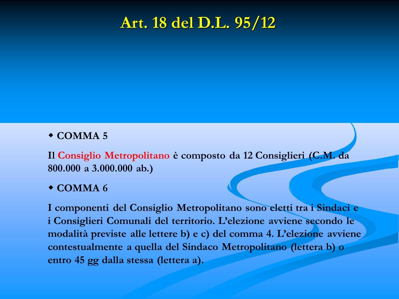 Art. 18 del D.L. 95/12 COMMA 5 Il Consiglio Metropolitano è composto da 12 Consiglieri (C.M.