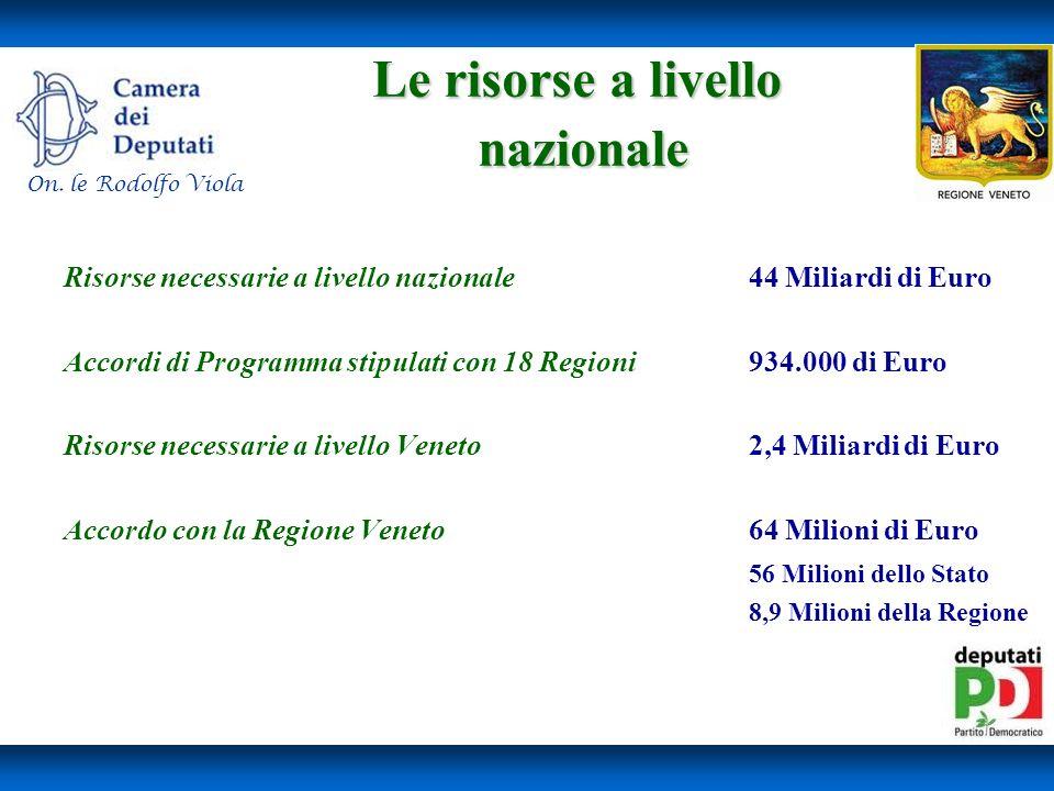 Le risorse a livello nazionale Risorse necessarie a livello nazionale44 Miliardi di Euro Accordi di Programma stipulati con 18 Regioni934.000 di Euro Risorse necessarie a livello Veneto2,4 Miliardi di Euro Accordo con la Regione Veneto64 Milioni di Euro 56 Milioni dello Stato 8,9 Milioni della Regione On.