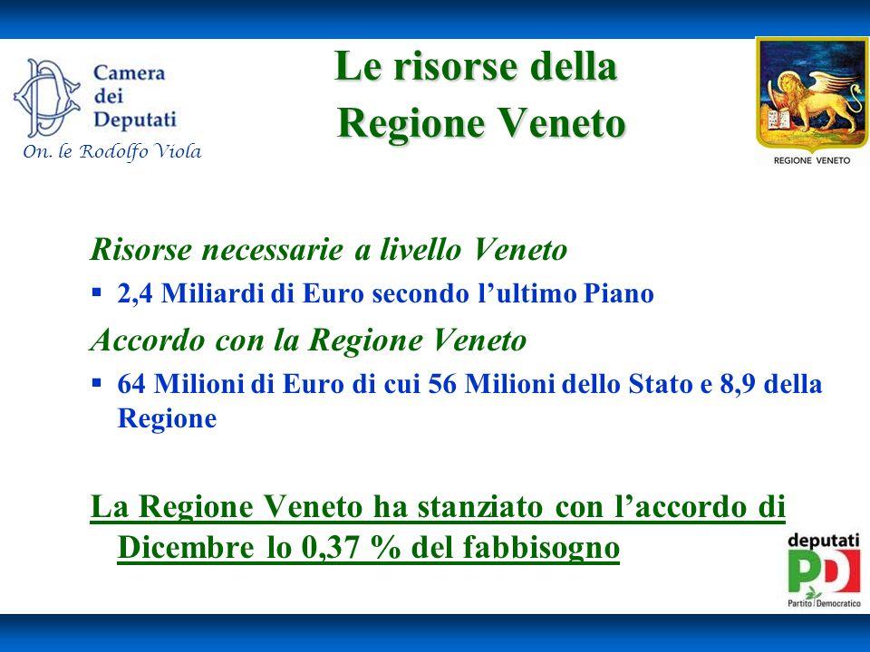 Le risorse della Regione Veneto Risorse necessarie a livello Veneto 2,4 Miliardi di Euro secondo lultimo Piano Accordo con la Regione Veneto 64 Milioni di Euro di cui 56 Milioni dello Stato e 8,9 della Regione La Regione Veneto ha stanziato con laccordo di Dicembre lo 0,37 % del fabbisogno On.