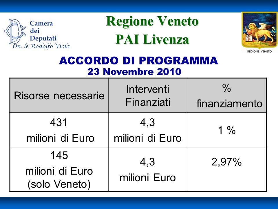 Regione Veneto PAI Livenza On.