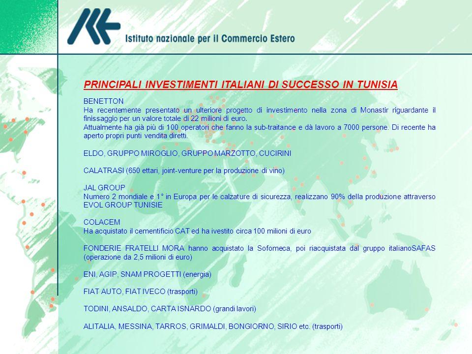 PRINCIPALI INVESTIMENTI ITALIANI DI SUCCESSO IN TUNISIA BENETTON Ha recentemente presentato un ulteriore progetto di investimento nella zona di Monast
