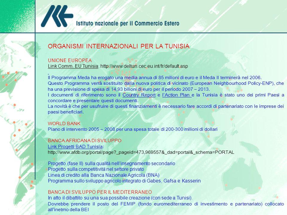 ORGANISMI INTERNAZIONALI PER LA TUNISIA UNIONE EUROPEA Link Comm. EU Tunisia: http://www.deltun.cec.eu.int/fr/default.asp Il Programma Meda ha erogato
