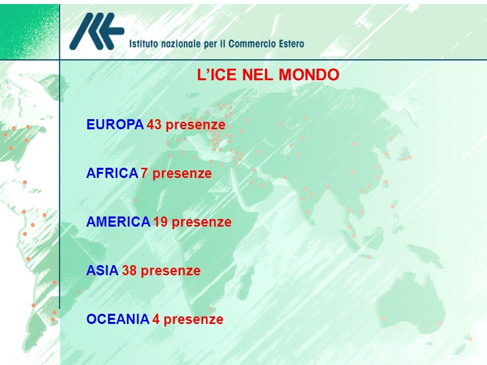 LICE NEL MONDO EUROPA 43 presenze AFRICA 7 presenze AMERICA 19 presenze ASIA 38 presenze OCEANIA 4 presenze