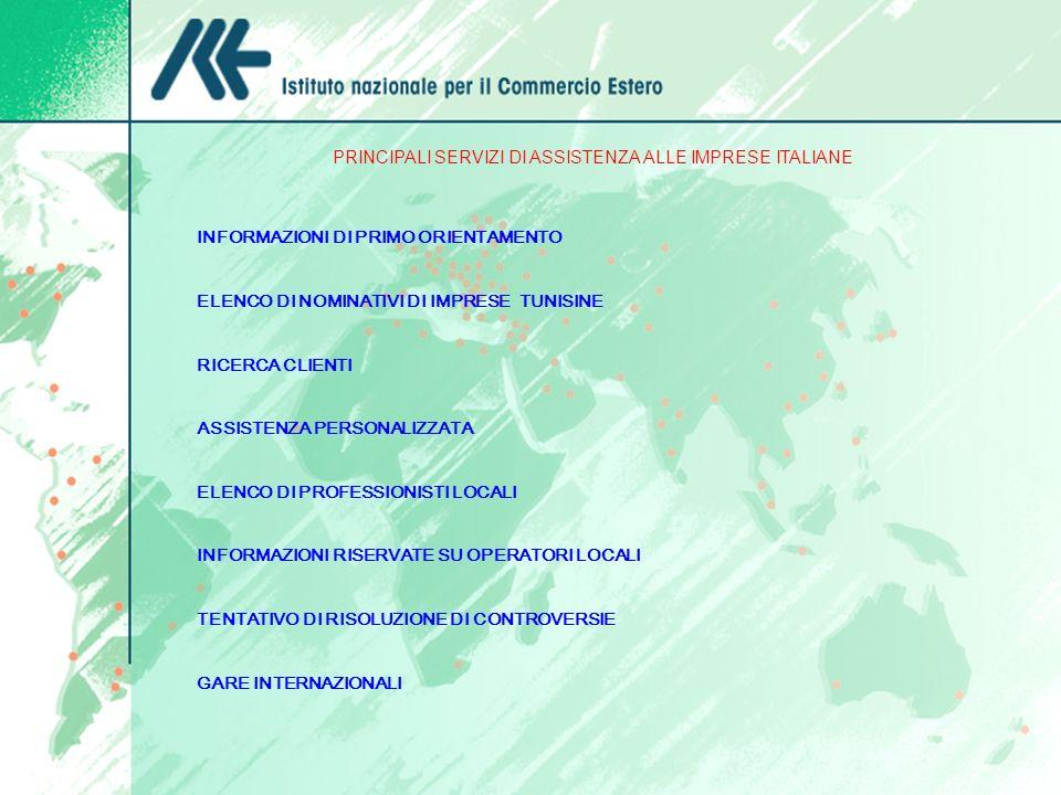 ANNO 2005 PRINCIPALI SERVIZI DI ASSISTENZA ALLE IMPRESE ITALIANE INFORMAZIONI DI PRIMO ORIENTAMENTO ELENCO DI NOMINATIVI DI IMPRESE TUNISINE RICERCA C