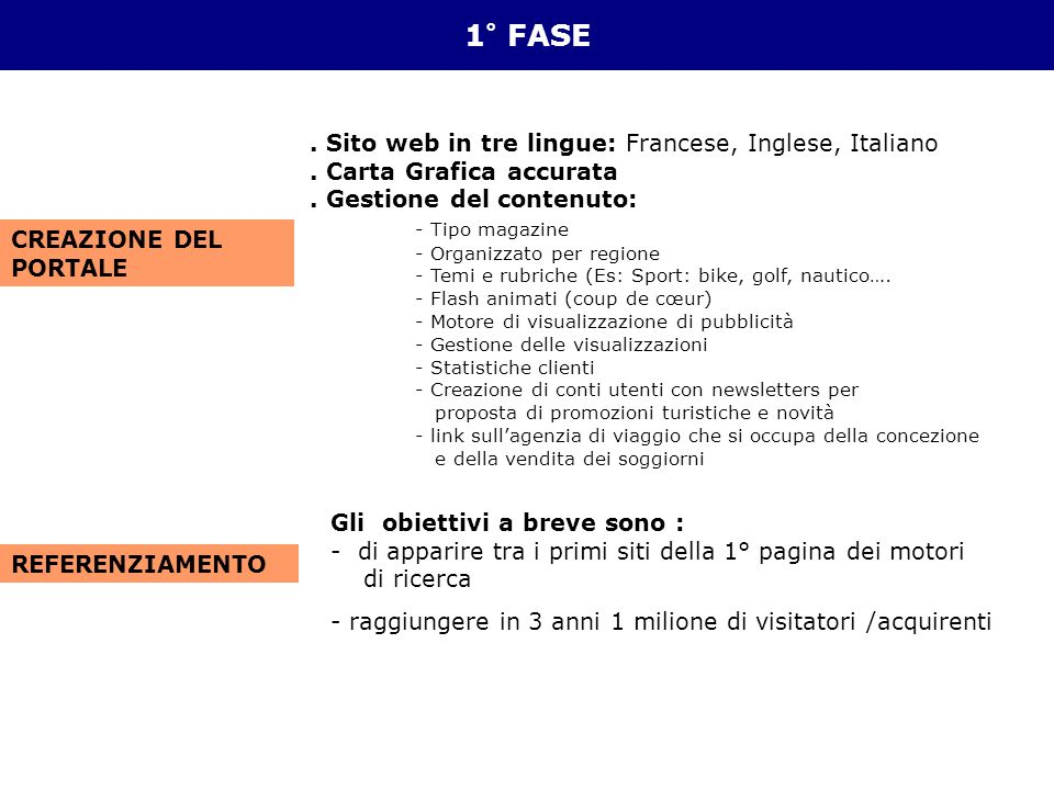 I 1 ° FASE.Sito web in tre lingue: Francese, Inglese, Italiano.