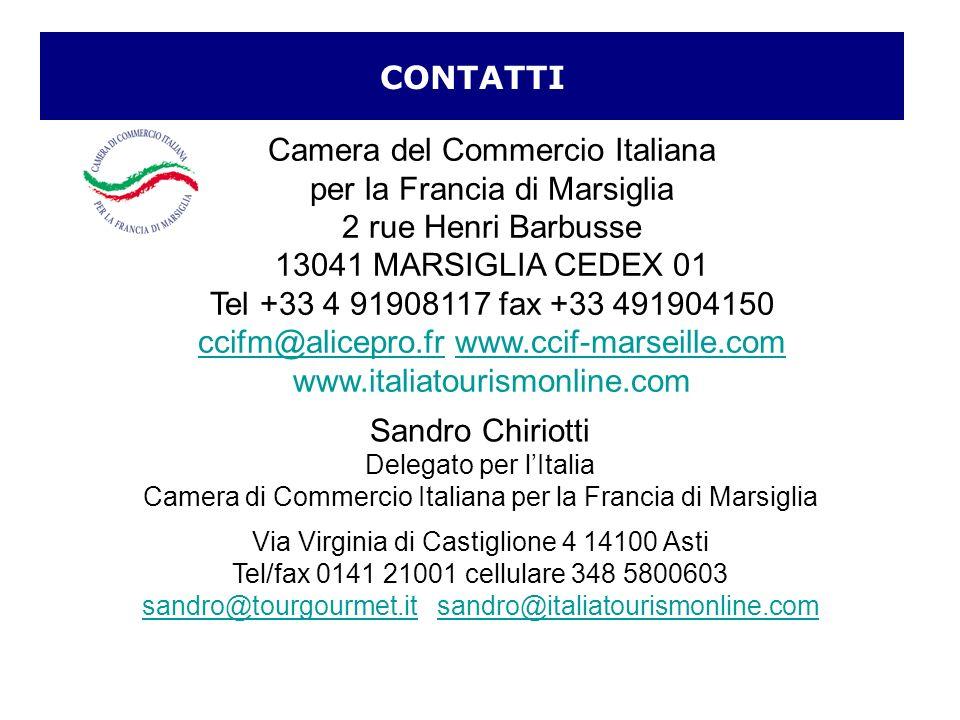 Camera del Commercio Italiana per la Francia di Marsiglia 2 rue Henri Barbusse 13041 MARSIGLIA CEDEX 01 Tel +33 4 91908117 fax +33 491904150 ccifm@alicepro.fr www.ccif-marseille.com www.italiatourismonline.com ccifm@alicepro.frwww.ccif-marseille.com Sandro Chiriotti Delegato per lItalia Camera di Commercio Italiana per la Francia di Marsiglia Via Virginia di Castiglione 4 14100 Asti Tel/fax 0141 21001 cellulare 348 5800603 sandro@tourgourmet.it sandro@italiatourismonline.com sandro@tourgourmet.itsandro@italiatourismonline.com CONTATTI