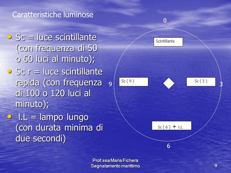 Prof.ssa Maria Fichera Segnalamento marittimo9 Sc = luce scintillante (con frequenza di 50 o 60 luci al minuto); Sc = luce scintillante (con frequenza