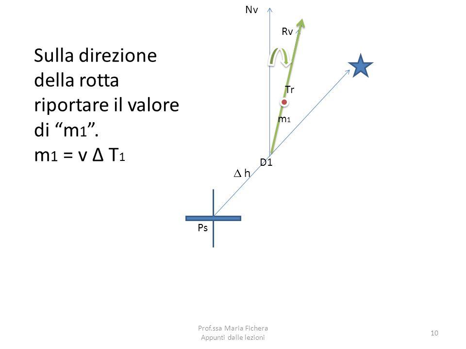 h D1 Ps Nv Rv Tr m1m1 Sulla direzione della rotta riportare il valore di m 1. m 1 = v Δ T 1 10 Prof.ssa Maria Fichera Appunti dalle lezioni