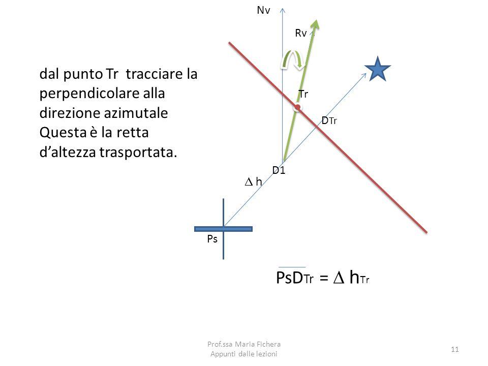 h D1 Ps Nv Rv Tr dal punto Tr tracciare la perpendicolare alla direzione azimutale Questa è la retta daltezza trasportata. D Tr PsD Tr = h Tr 11 Prof.