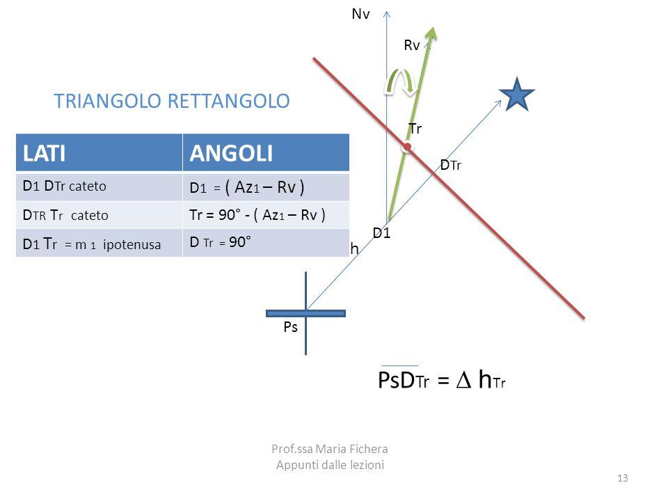 h D1 Ps Nv Rv Tr TRIANGOLO RETTANGOLO D Tr PsD Tr = h Tr LATIANGOLI D 1 D Tr cateto D 1 = ( Az 1 – Rv ) D TR T r cateto Tr = 90° - ( Az 1 – Rv ) D 1 T