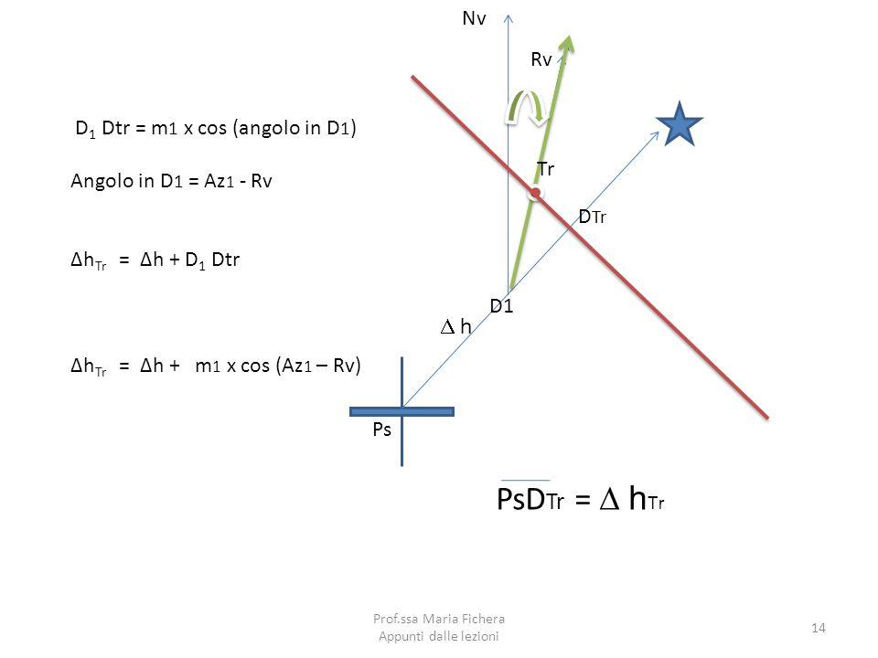 h D1 Ps Nv Rv Tr D Tr PsD Tr = h Tr D 1 Dtr = m 1 x cos (angolo in D 1 ) Angolo in D 1 = Az 1 - Rv Δh Tr = Δh + D 1 Dtr Δh Tr = Δh + m 1 x cos (Az 1 –