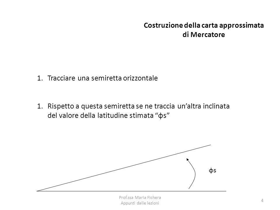 4 φsφs Costruzione della carta approssimata di Mercatore 1.Tracciare una semiretta orizzontale 1.Rispetto a questa semiretta se ne traccia unaltra inc