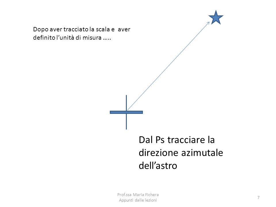 Dal Ps tracciare la direzione azimutale dellastro Dopo aver tracciato la scala e aver definito lunità di misura ….. 7 Prof.ssa Maria Fichera Appunti d