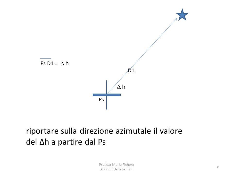 h D1 Ps riportare sulla direzione azimutale il valore del Δh a partire dal Ps Ps D1 = h 8 Prof.ssa Maria Fichera Appunti dalle lezioni