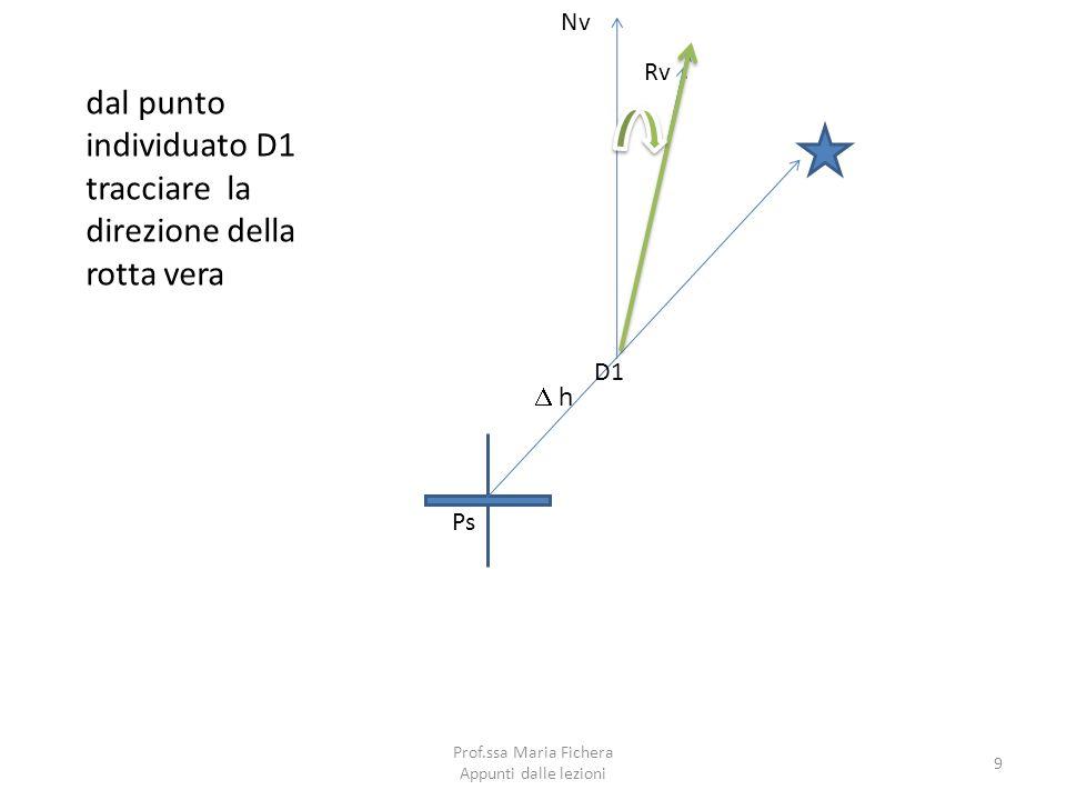 h D1 Ps Nv Rv dal punto individuato D1 tracciare la direzione della rotta vera 9 Prof.ssa Maria Fichera Appunti dalle lezioni